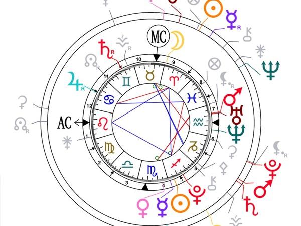 كيف اعرف برجي الشمسي والقمري والطالع؟